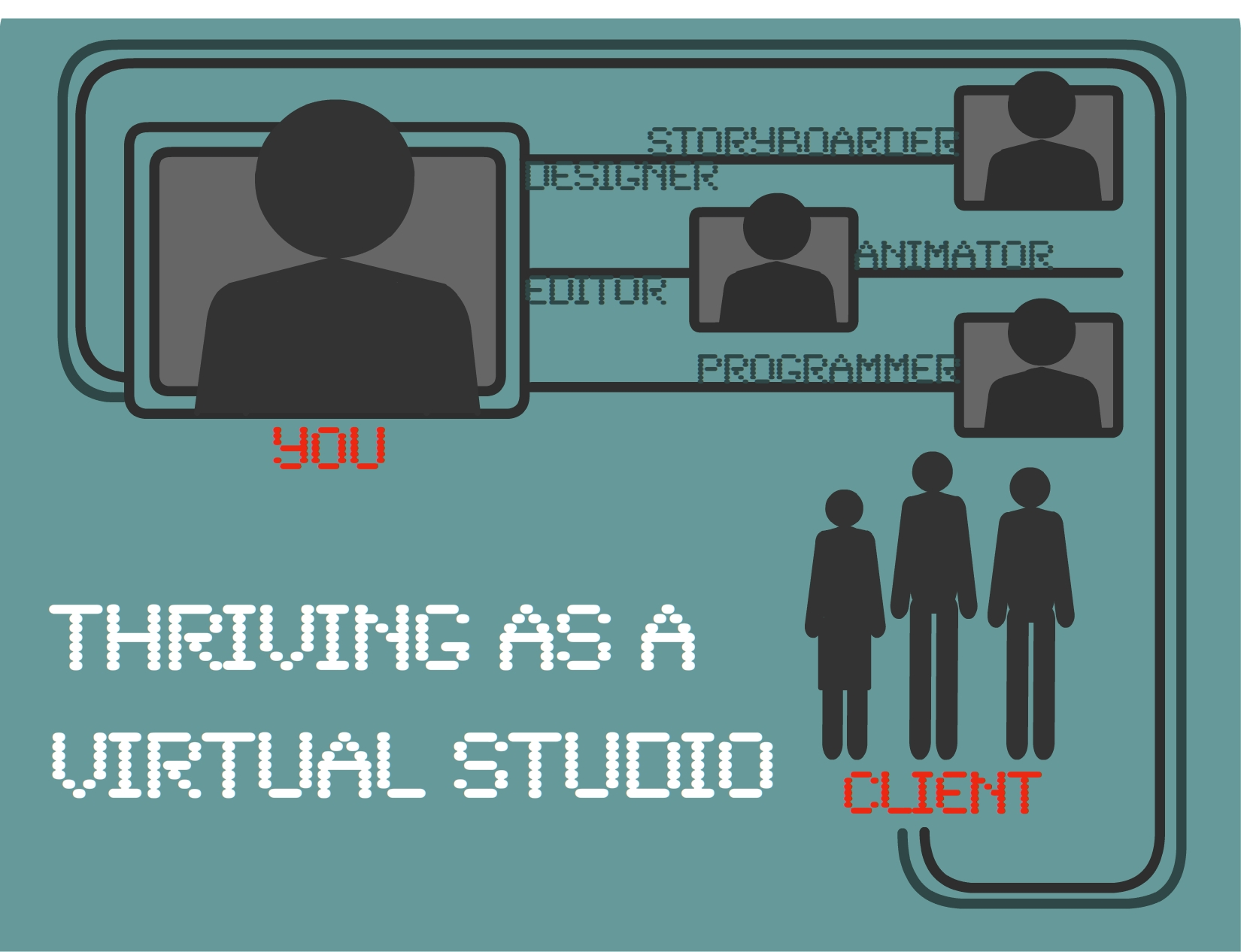 ASIFA-East presents: Thriving as a Virtual Studio